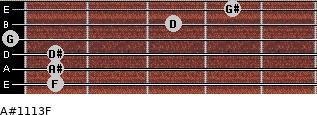 A#11/13/F for guitar on frets 1, 1, 1, 0, 3, 4