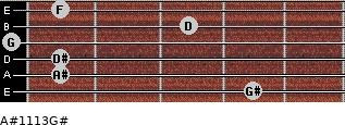 A#11/13/G# for guitar on frets 4, 1, 1, 0, 3, 1