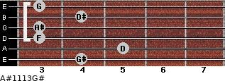 A#11/13/G# for guitar on frets 4, 5, 3, 3, 4, 3
