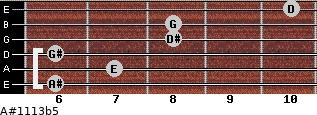 A#11/13b5 for guitar on frets 6, 7, 6, 8, 8, 10