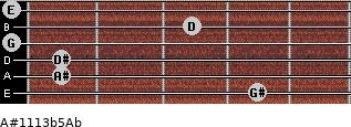 A#11/13b5/Ab for guitar on frets 4, 1, 1, 0, 3, 0