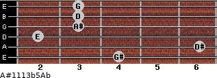 A#11/13b5/Ab for guitar on frets 4, 6, 2, 3, 3, 3
