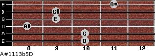 A#11/13b5/D for guitar on frets 10, 10, 8, 9, 9, 11