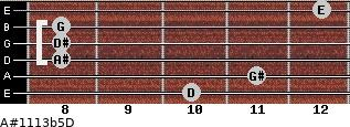 A#11/13b5/D for guitar on frets 10, 11, 8, 8, 8, 12