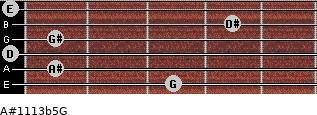 A#11/13b5/G for guitar on frets 3, 1, 0, 1, 4, 0
