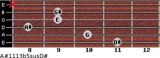 A#11/13b5sus/D# for guitar on frets 11, 10, 8, 9, 9, x