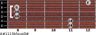 A#11/13b5sus/D# for guitar on frets 11, 11, 8, 8, 8, 12