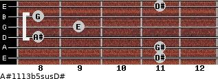A#11/13b5sus/D# for guitar on frets 11, 11, 8, 9, 8, 11