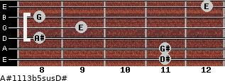 A#11/13b5sus/D# for guitar on frets 11, 11, 8, 9, 8, 12