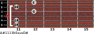 A#11/13b5sus/D# for guitar on frets 11, 11, x, 12, 11, 12