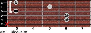 A#11/13b5sus/D# for guitar on frets x, 6, 6, 3, 5, 3