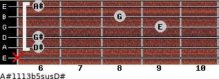 A#11/13b5sus/D# for guitar on frets x, 6, 6, 9, 8, 6