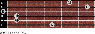A#11/13b5sus/G for guitar on frets 3, 1, 1, 0, 5, 4