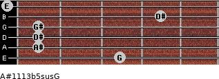 A#11/13b5sus/G for guitar on frets 3, 1, 1, 1, 4, 0