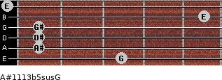 A#11/13b5sus/G for guitar on frets 3, 1, 1, 1, 5, 0