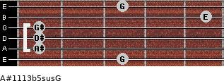 A#11/13b5sus/G for guitar on frets 3, 1, 1, 1, 5, 3
