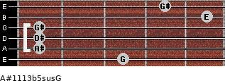 A#11/13b5sus/G for guitar on frets 3, 1, 1, 1, 5, 4