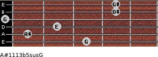 A#11/13b5sus/G for guitar on frets 3, 1, 2, 0, 4, 4