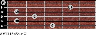 A#11/13b5sus/G for guitar on frets 3, 1, 2, 1, 4, 0