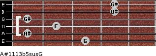 A#11/13b5sus/G for guitar on frets 3, 1, 2, 1, 4, 4
