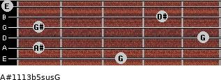A#11/13b5sus/G for guitar on frets 3, 1, 5, 1, 4, 0