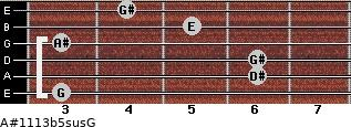 A#11/13b5sus/G for guitar on frets 3, 6, 6, 3, 5, 4