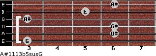 A#11/13b5sus/G for guitar on frets 3, 6, 6, 3, 5, 6