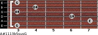 A#11/13b5sus/G for guitar on frets 3, 7, 6, 3, 4, 3
