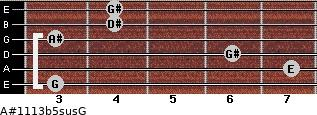 A#11/13b5sus/G for guitar on frets 3, 7, 6, 3, 4, 4