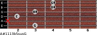 A#11/13b5sus/G for guitar on frets 3, x, 2, 3, 4, 4