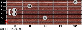 A#11/13b5sus/G for guitar on frets x, 10, 8, 8, 9, 12