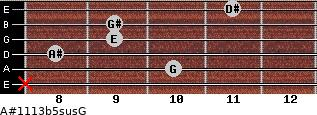 A#11/13b5sus/G for guitar on frets x, 10, 8, 9, 9, 11