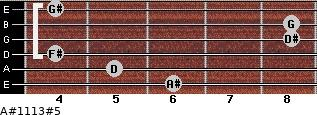 A#11/13#5 for guitar on frets 6, 5, 4, 8, 8, 4
