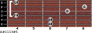 A#11/13#5 for guitar on frets 6, 6, 4, 7, 8, 4