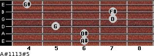 A#11/13#5 for guitar on frets 6, 6, 5, 7, 7, 4