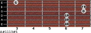 A#11/13#5 for guitar on frets 6, 6, 6, 7, 7, 3