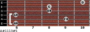 A#11/13#5 for guitar on frets 6, 9, 6, 8, 8, 10