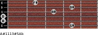 A#11\13#5\Ab for guitar on frets 4, 0, 0, 3, 4, 2