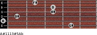 A#11\13#5\Ab for guitar on frets 4, 0, 1, 3, 3, 2