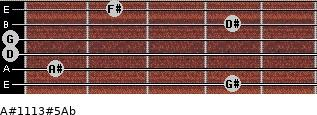 A#11/13#5/Ab for guitar on frets 4, 1, 0, 0, 4, 2