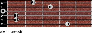 A#11/13#5/Ab for guitar on frets 4, 1, 1, 0, 3, 2