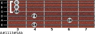 A#11/13#5/Ab for guitar on frets 4, 6, 4, 3, 3, 3