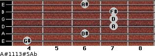A#11\13#5\Ab for guitar on frets 4, 6, 7, 7, 7, 6