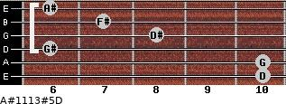 A#11/13#5/D for guitar on frets 10, 10, 6, 8, 7, 6