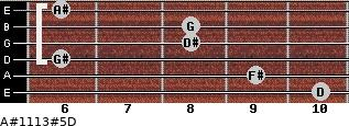 A#11/13#5/D for guitar on frets 10, 9, 6, 8, 8, 6