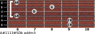 A#11/13#5/Db add(m3) guitar chord