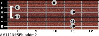 A#11/13#5/Eb add(m2) guitar chord