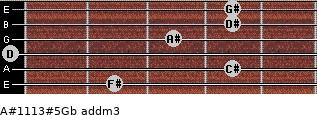 A#11/13#5/Gb add(m3) guitar chord