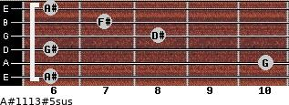 A#11/13#5sus for guitar on frets 6, 10, 6, 8, 7, 6