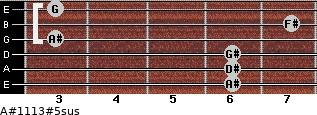 A#11/13#5sus for guitar on frets 6, 6, 6, 3, 7, 3
